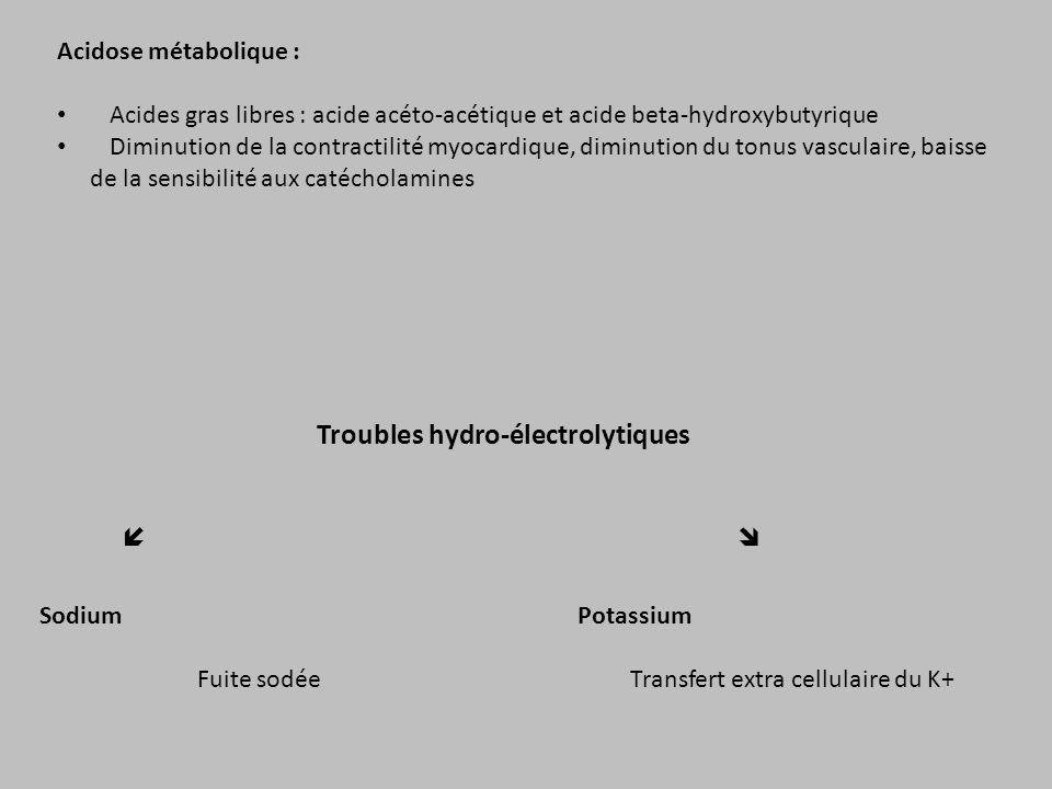 Troubles hydro-électrolytiques