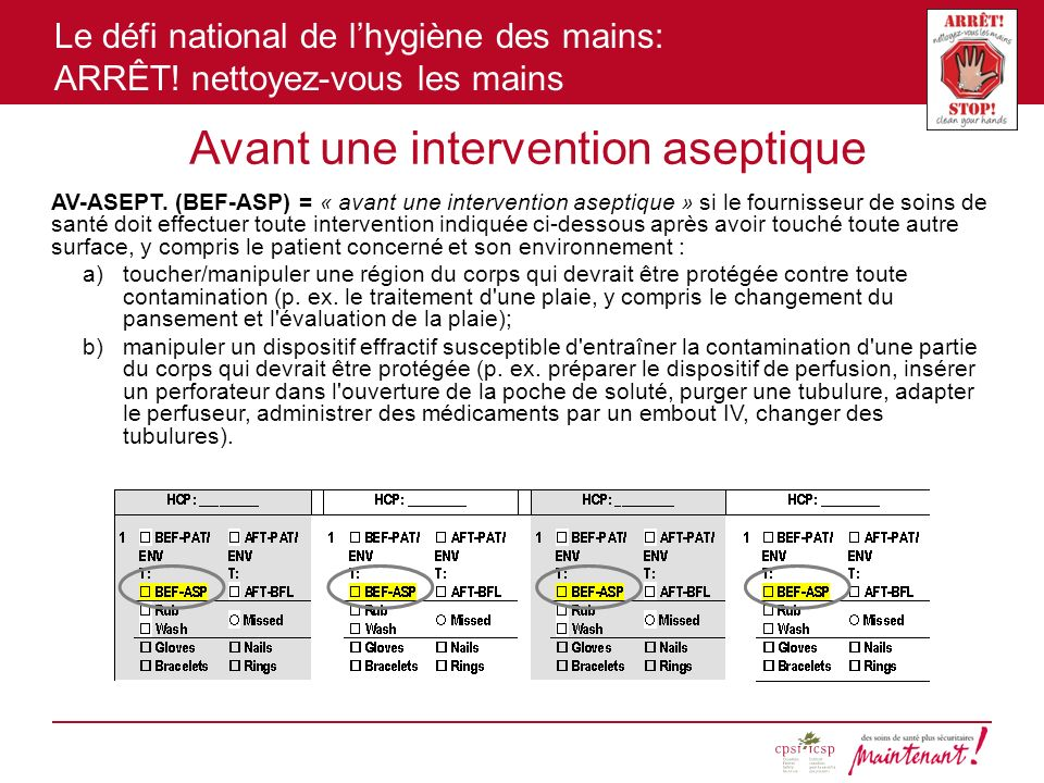 Avant une intervention aseptique