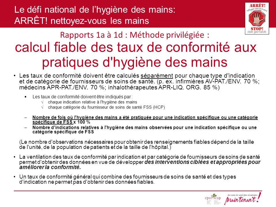 Rapports 1a à 1d : Méthode privilégiée : calcul fiable des taux de conformité aux pratiques d hygiène des mains