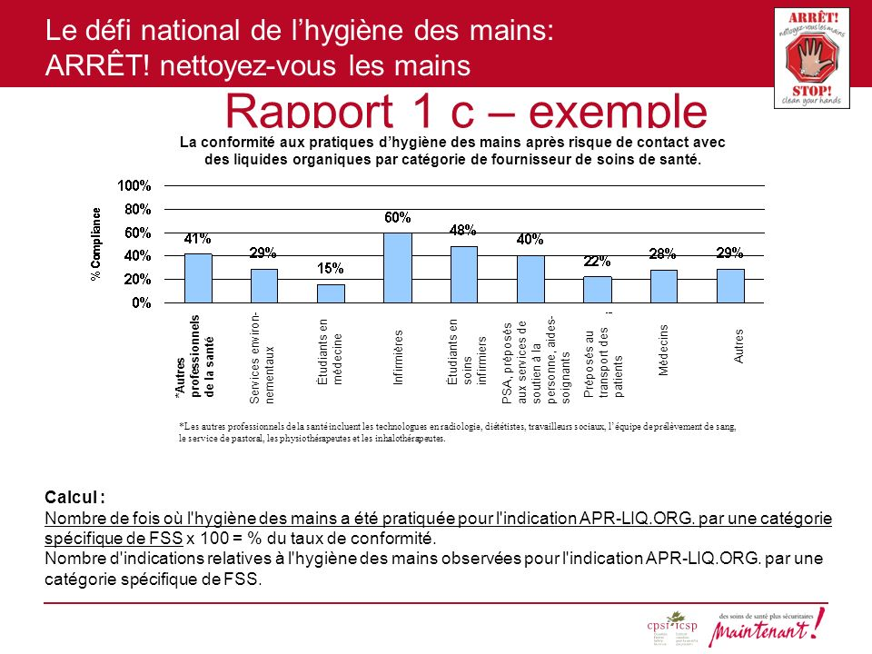 Rapport 1 c – exemple Calcul :