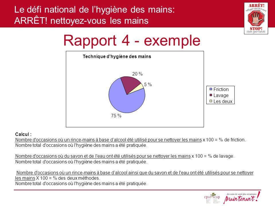 Rapport 4 - exemple Technique d hygiène des mains 20 % 5 % Friction