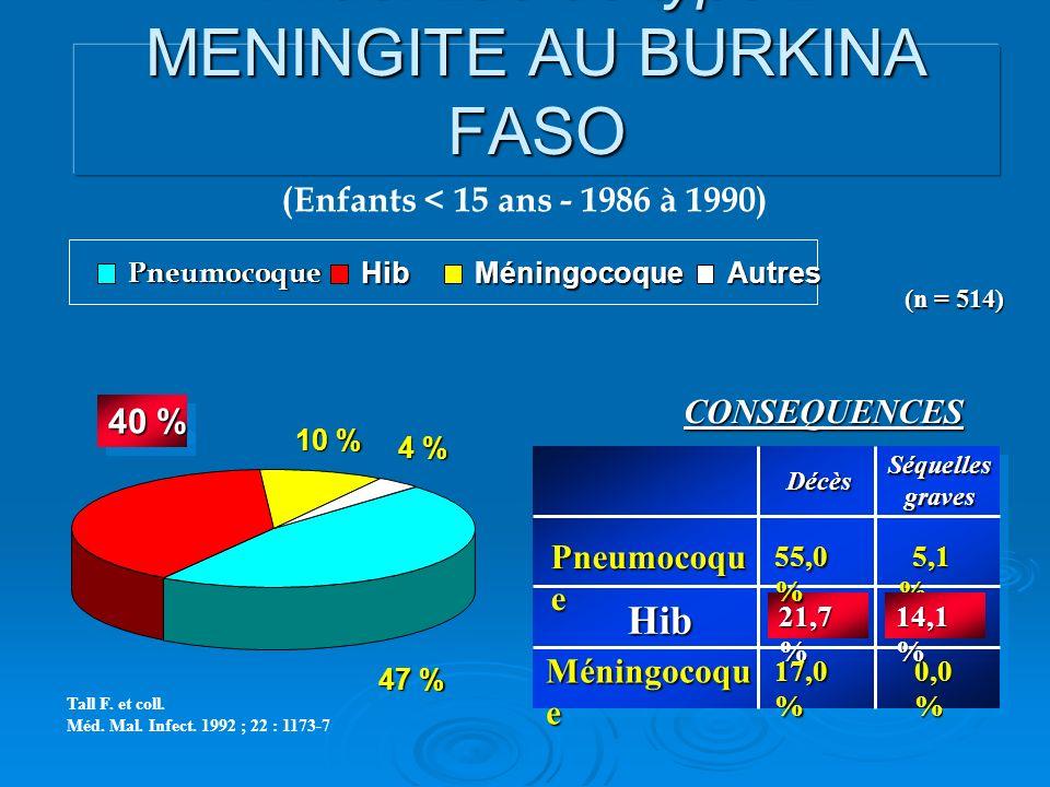 Épidémiologie d Haemophilus influenzae de type B MENINGITE AU BURKINA FASO