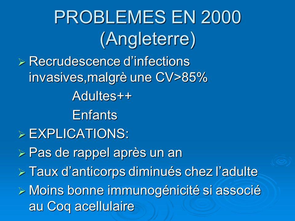 PROBLEMES EN 2000 (Angleterre)