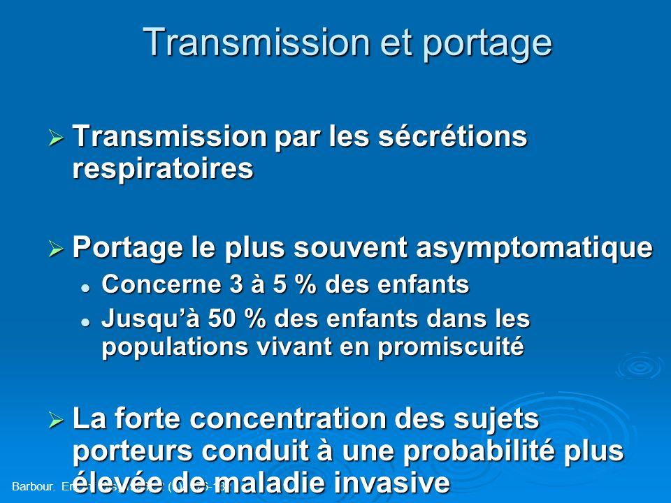 Transmission et portage