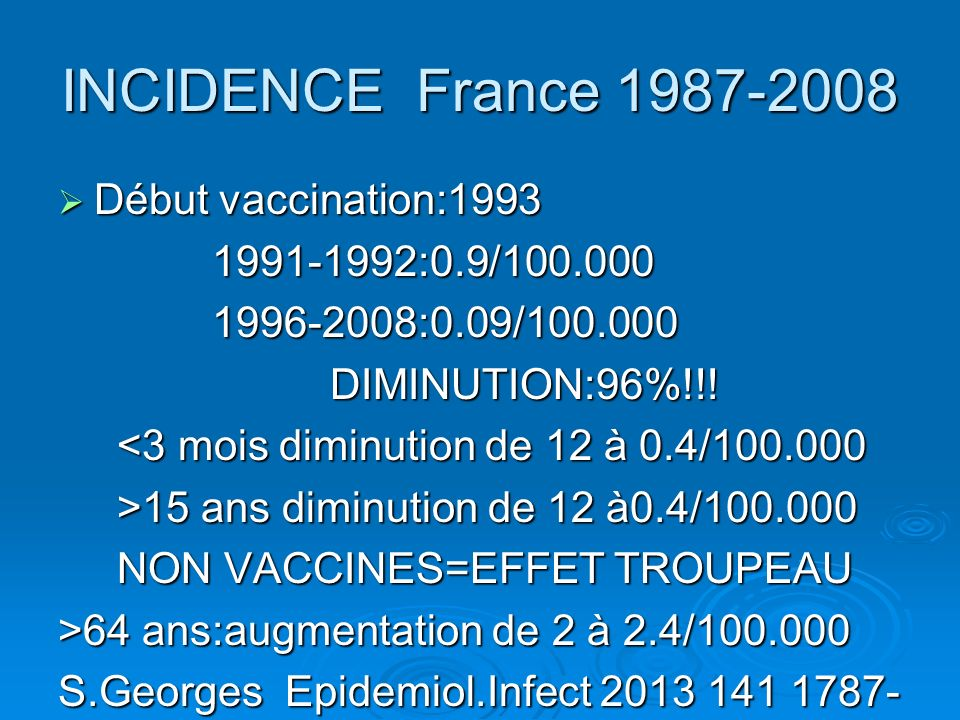 INCIDENCE France 1987-2008 Début vaccination:1993