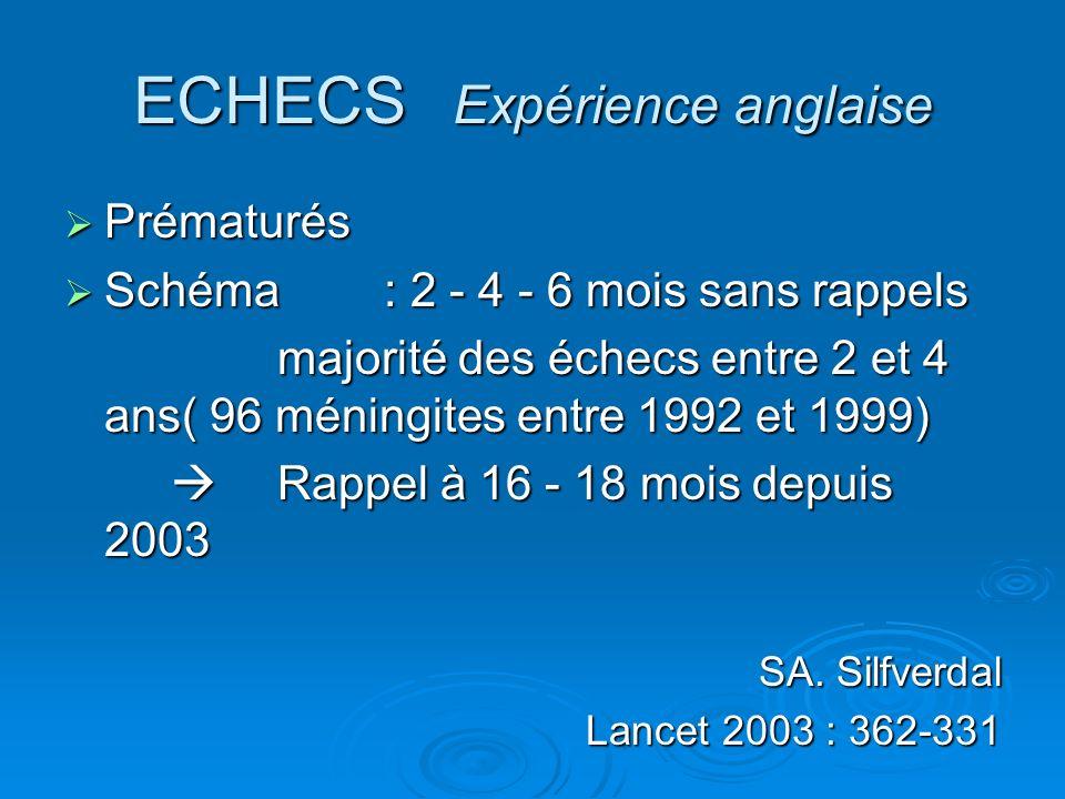 ECHECS Expérience anglaise