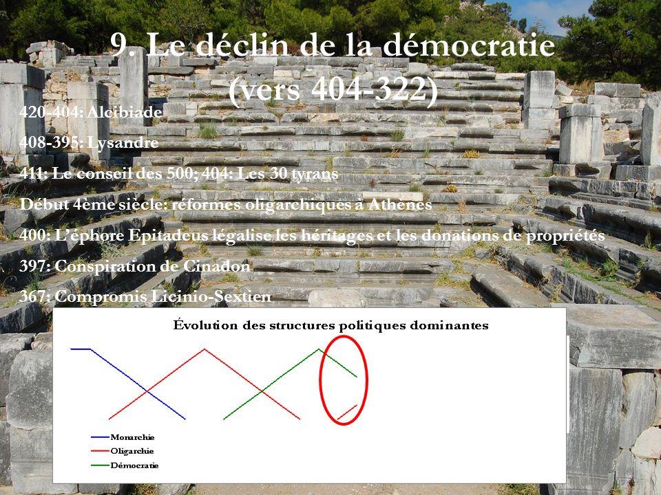 9. Le déclin de la démocratie (vers 404-322)