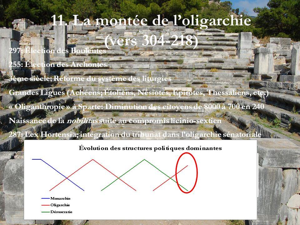 11. La montée de l'oligarchie (vers 304-218)