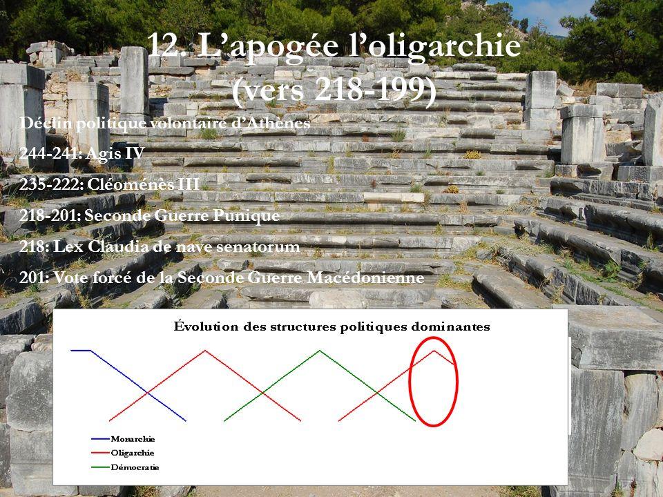 12. L'apogée l'oligarchie (vers 218-199)