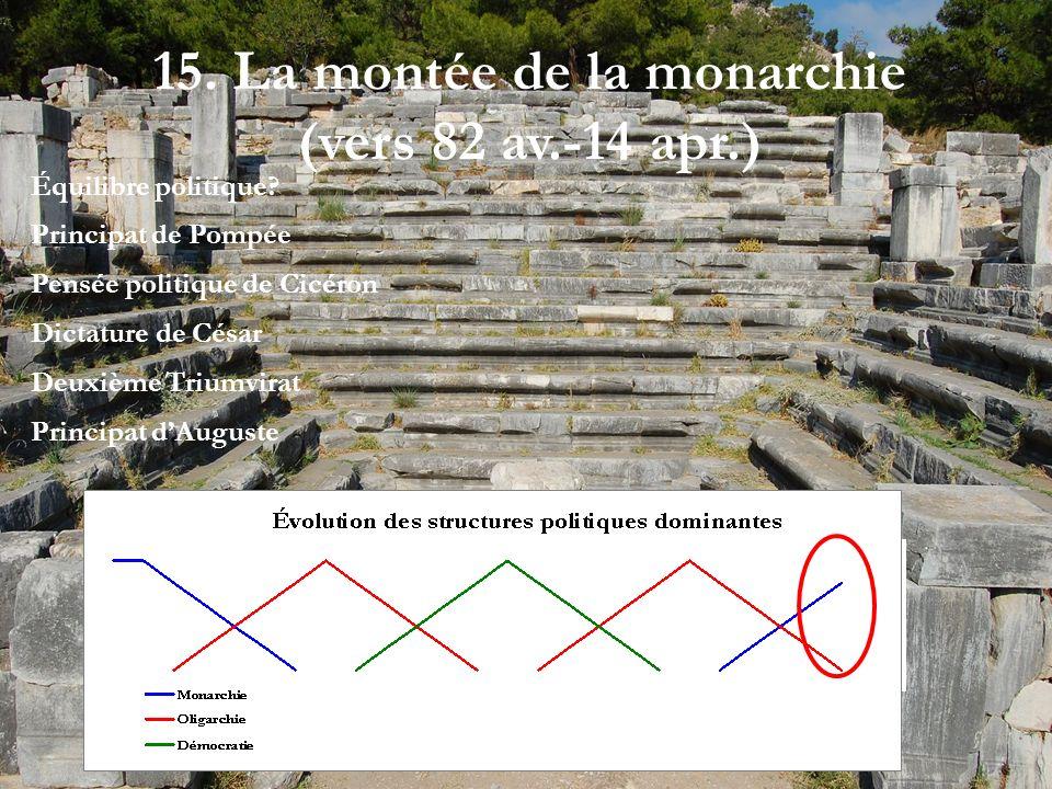 15. La montée de la monarchie (vers 82 av.-14 apr.)