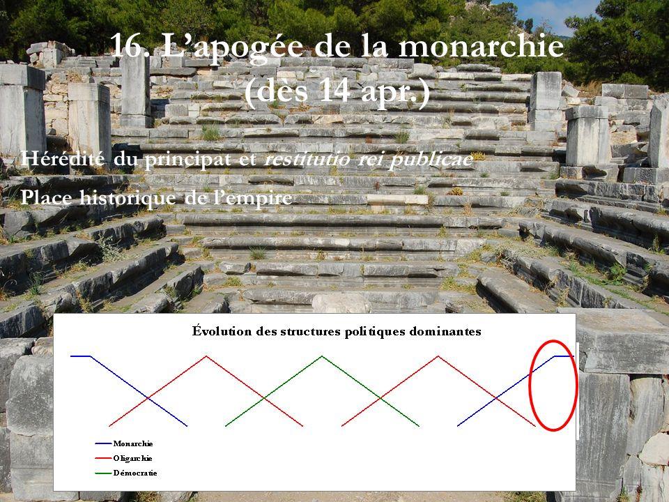 16. L'apogée de la monarchie (dès 14 apr.)