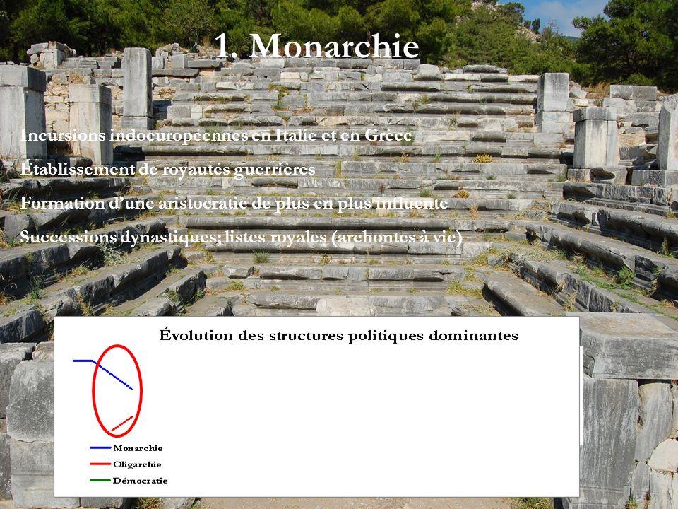 1. Monarchie Incursions indoeuropéennes en Italie et en Grèce