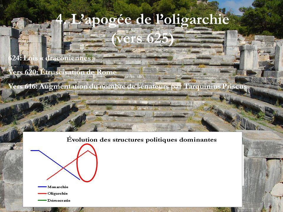 4. L'apogée de l'oligarchie (vers 625)