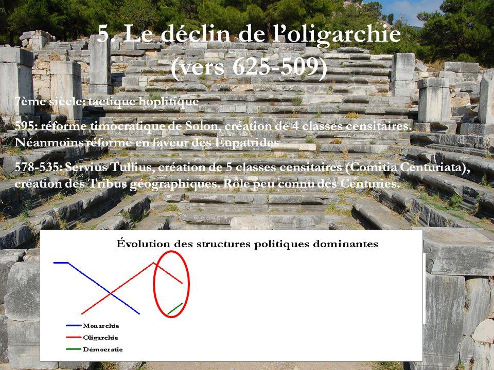 5. Le déclin de l'oligarchie (vers 625-509)