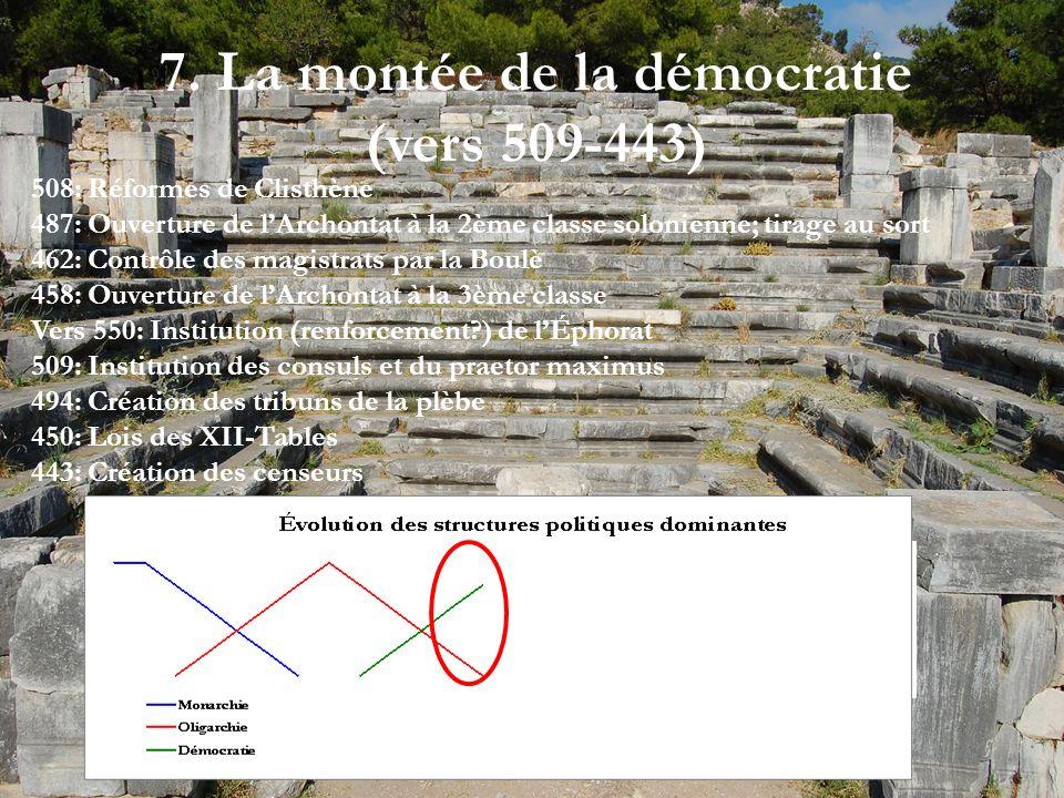 7. La montée de la démocratie (vers 509-443)