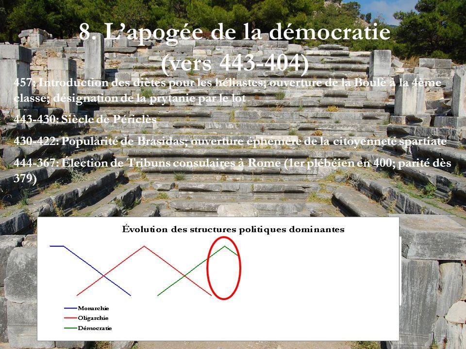 8. L'apogée de la démocratie (vers 443-404)