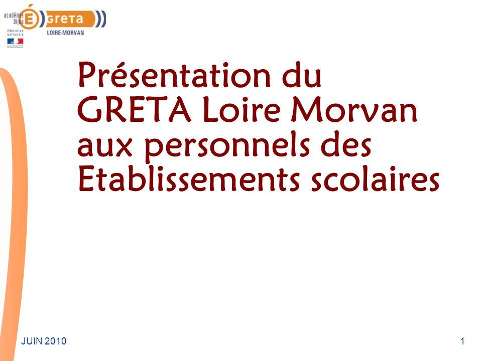 Présentation du GRETA Loire Morvan aux personnels des Etablissements scolaires