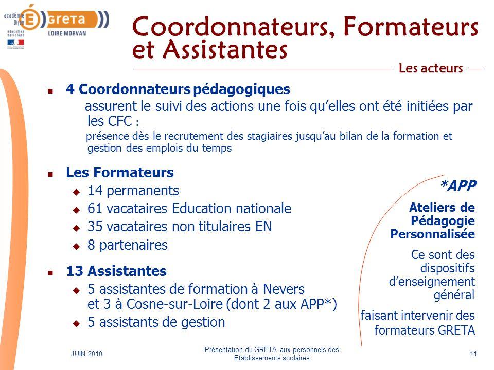 Coordonnateurs, Formateurs et Assistantes