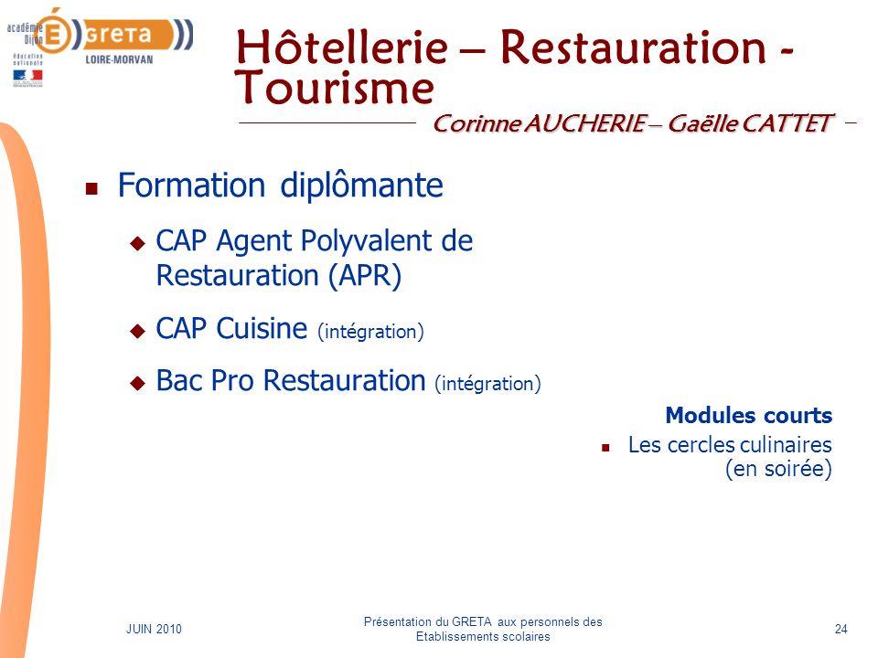 Hôtellerie – Restauration - Tourisme