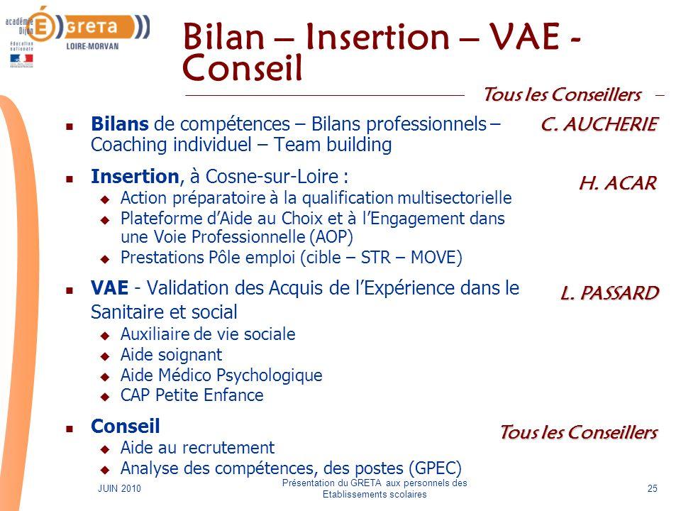 Bilan – Insertion – VAE - Conseil