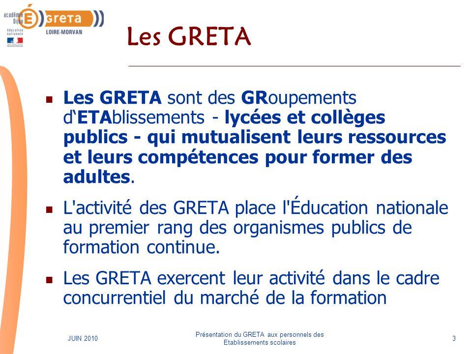 Présentation du GRETA aux personnels des Etablissements scolaires