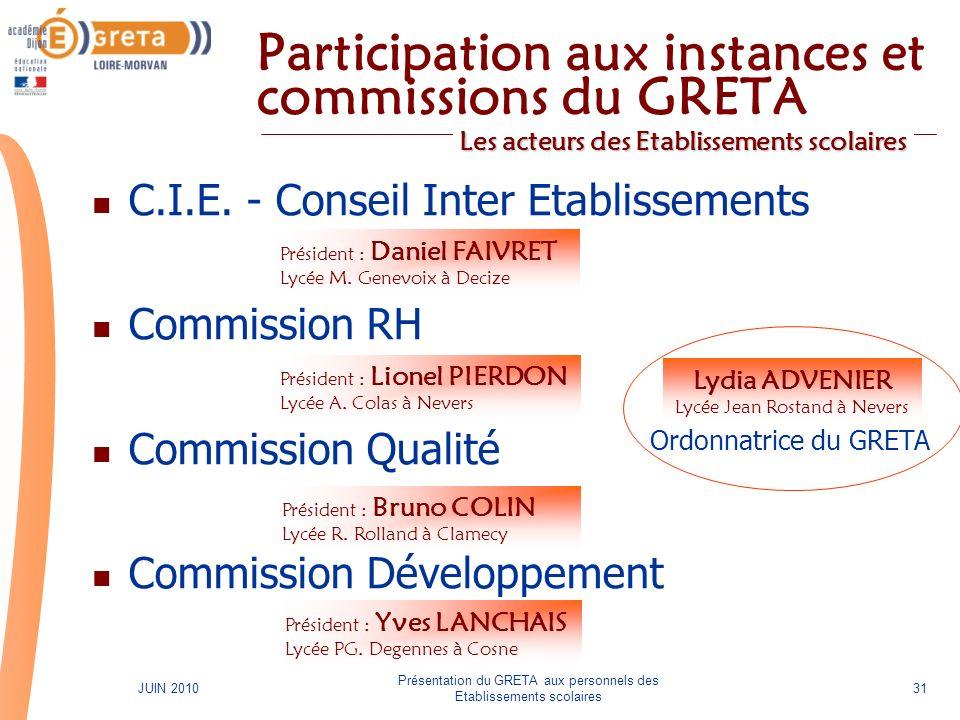 Participation aux instances et commissions du GRETA