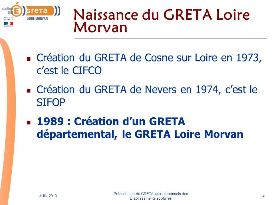 Naissance du GRETA Loire Morvan