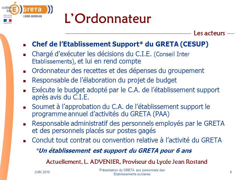 Actuellement, L. ADVENIER, Proviseur du Lycée Jean Rostand