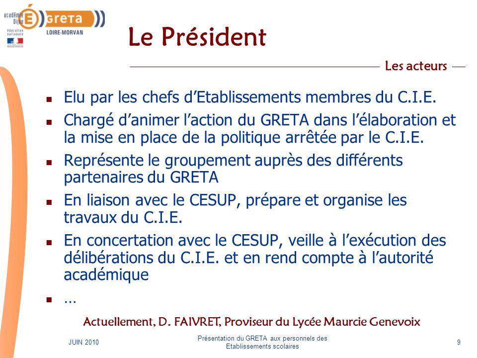 Actuellement, D. FAIVRET, Proviseur du Lycée Maurcie Genevoix