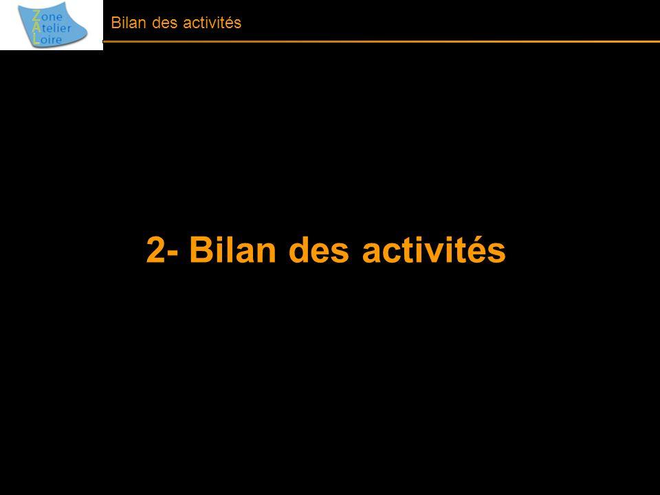 Bilan des activités 2- Bilan des activités 14