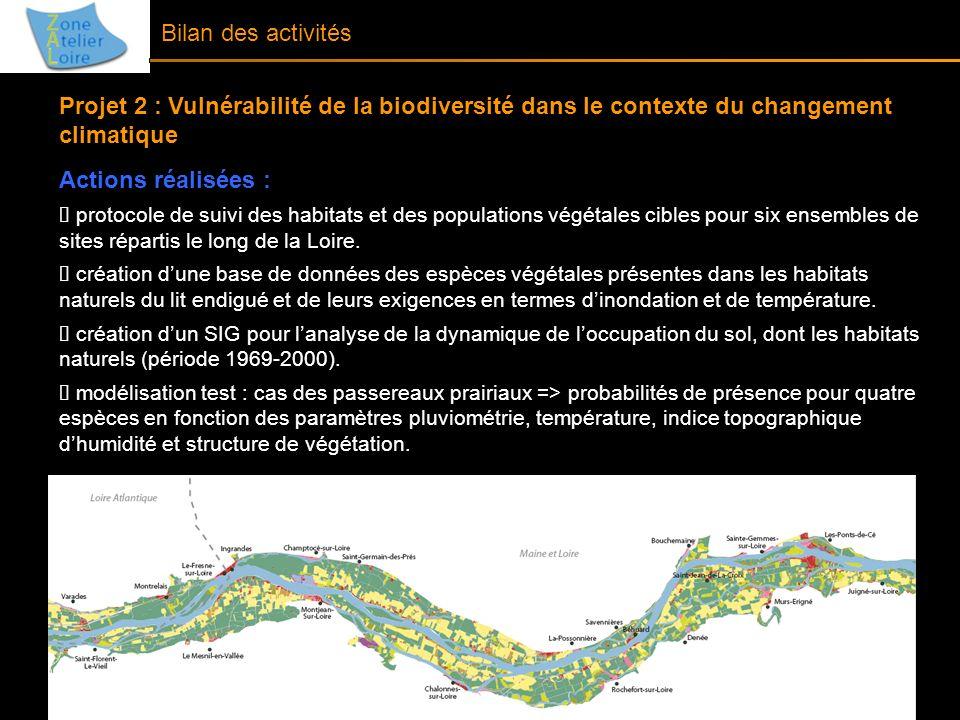 Bilan des activités Projet 2 : Vulnérabilité de la biodiversité dans le contexte du changement climatique.