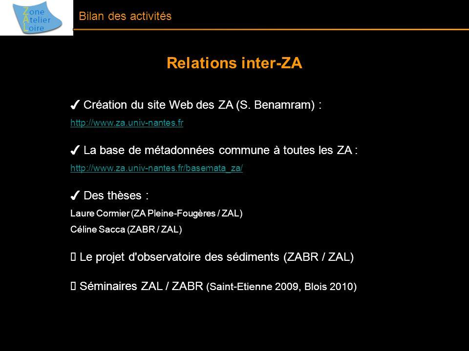 Relations inter-ZA Bilan des activités