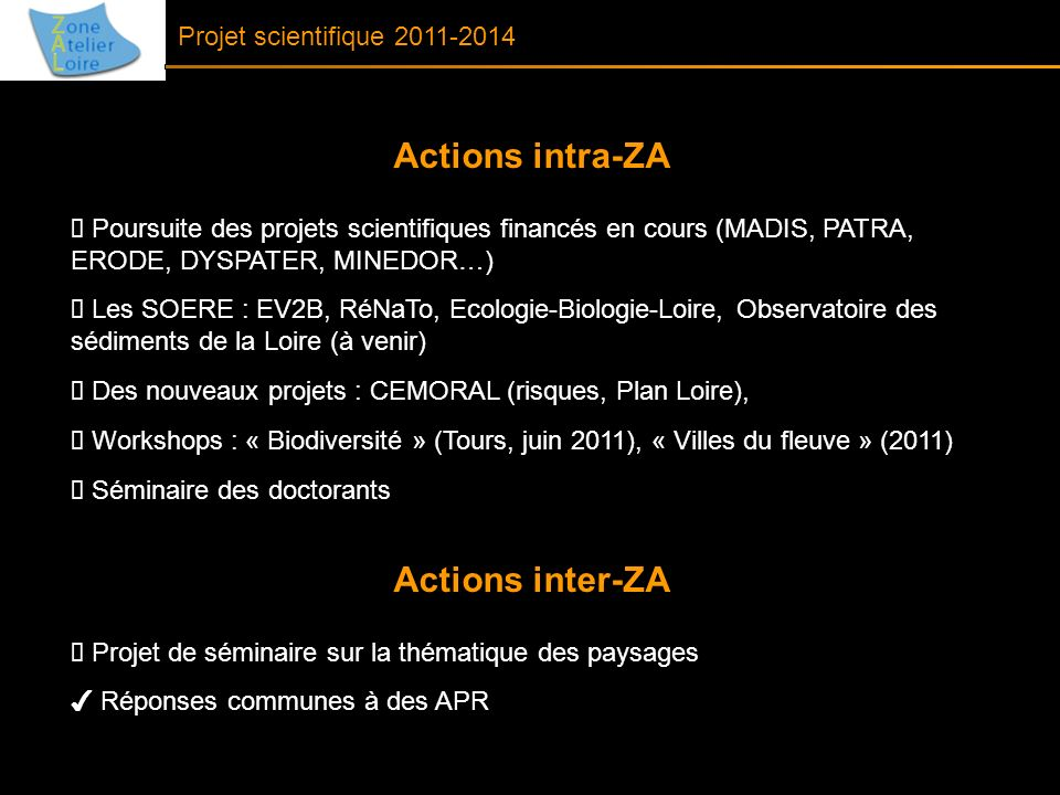 Actions intra-ZA Actions inter-ZA