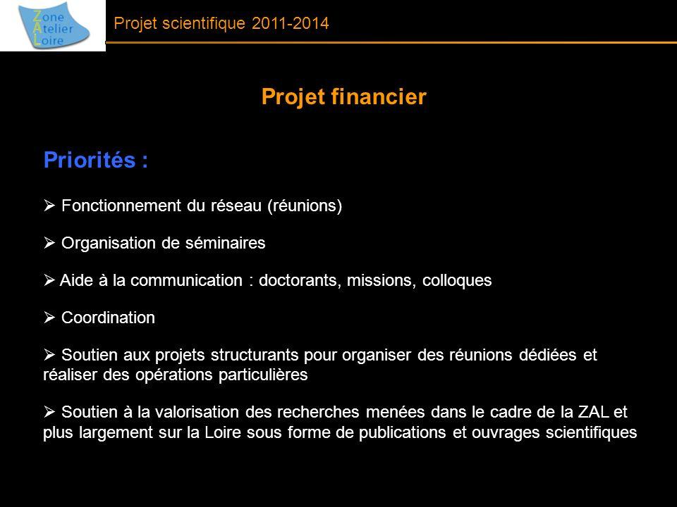Projet financier Priorités : Projet scientifique 2011-2014