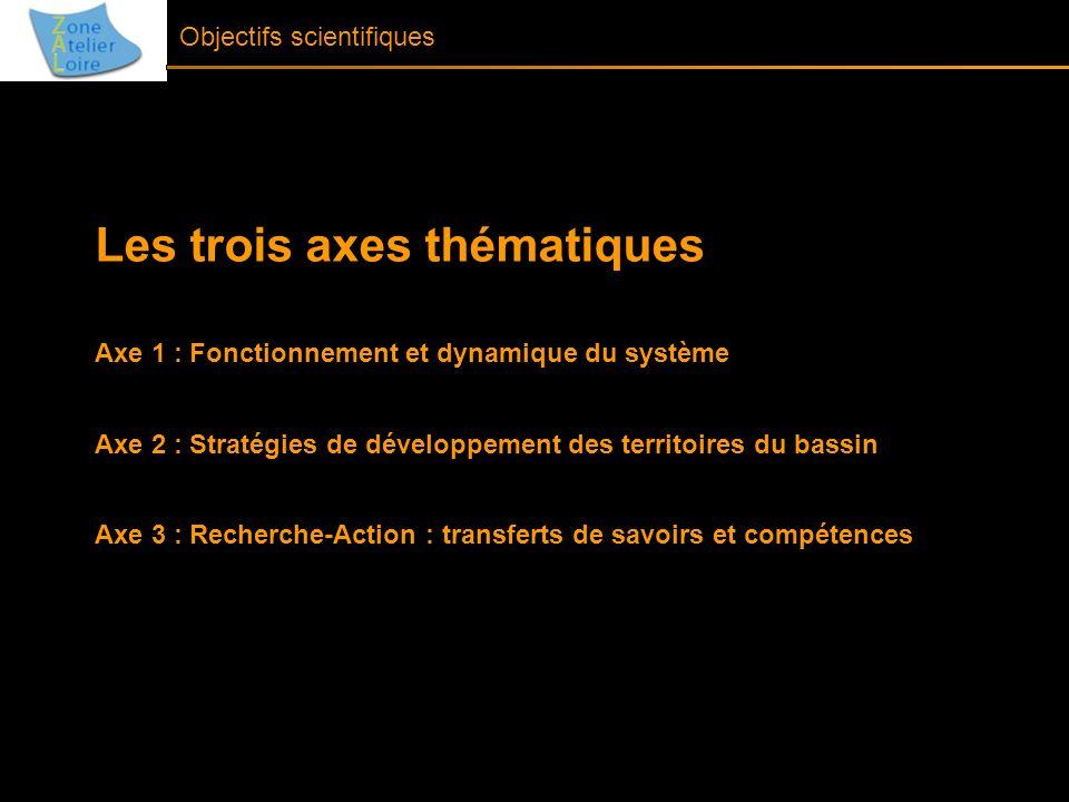 Les trois axes thématiques