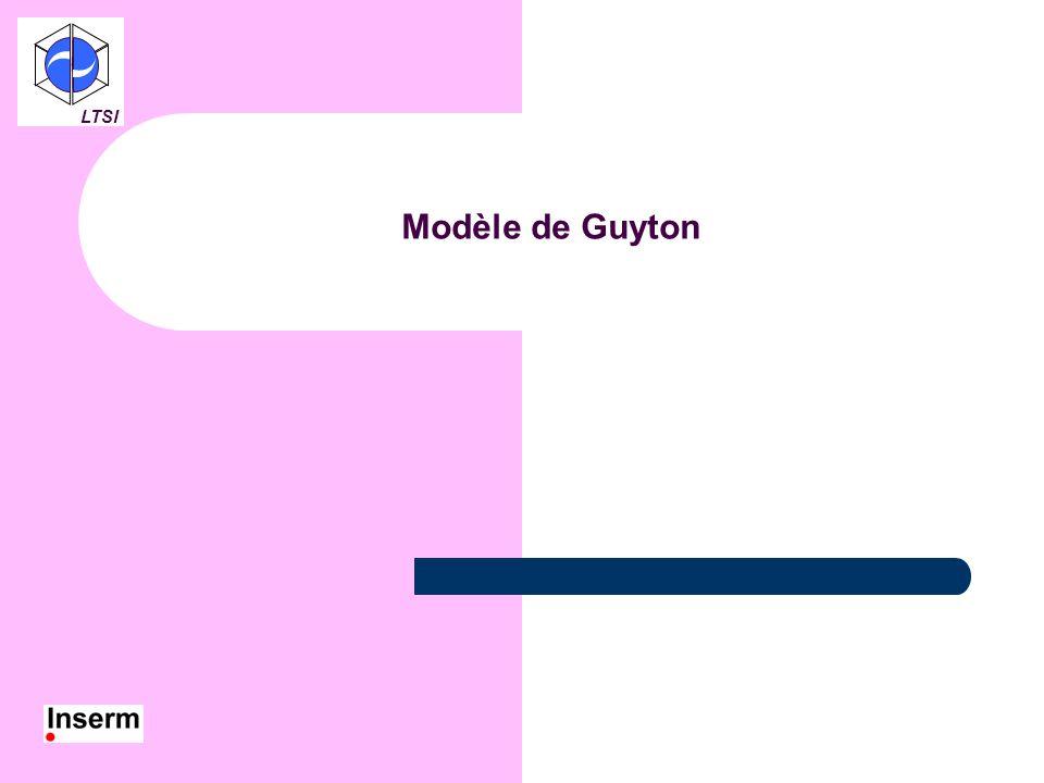 LTSI Modèle de Guyton