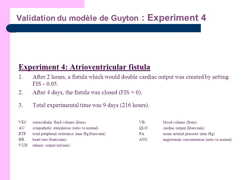 Validation du modèle de Guyton : Experiment 4