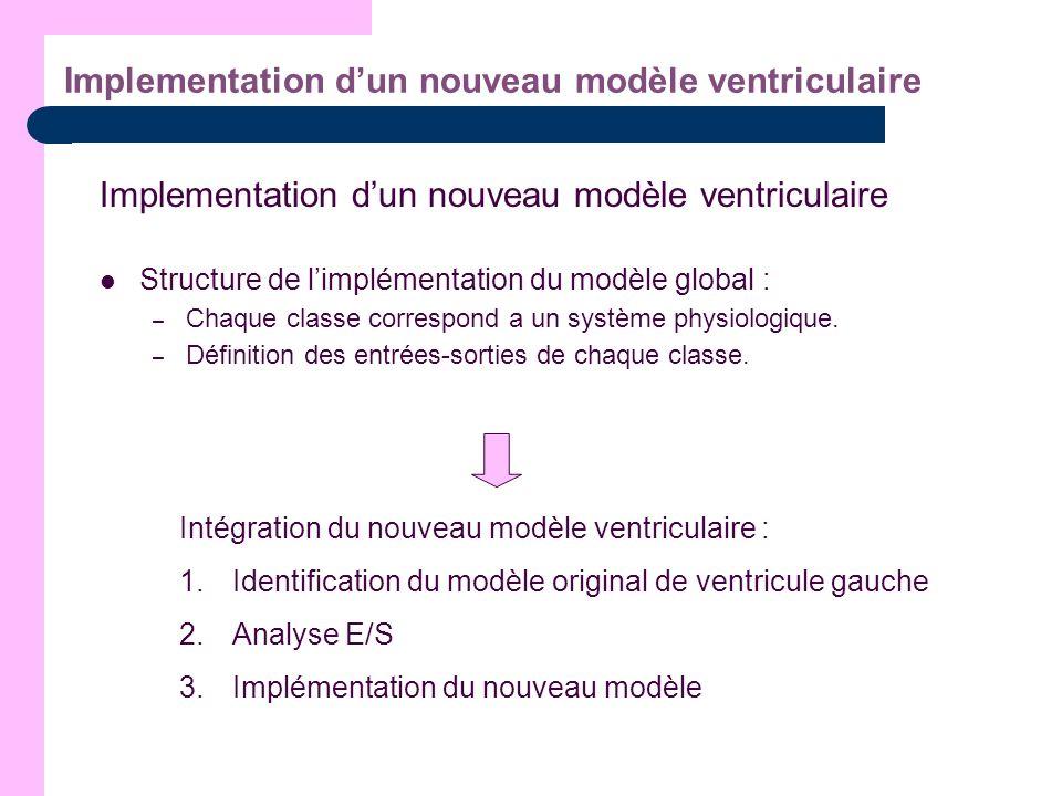 Implementation d'un nouveau modèle ventriculaire