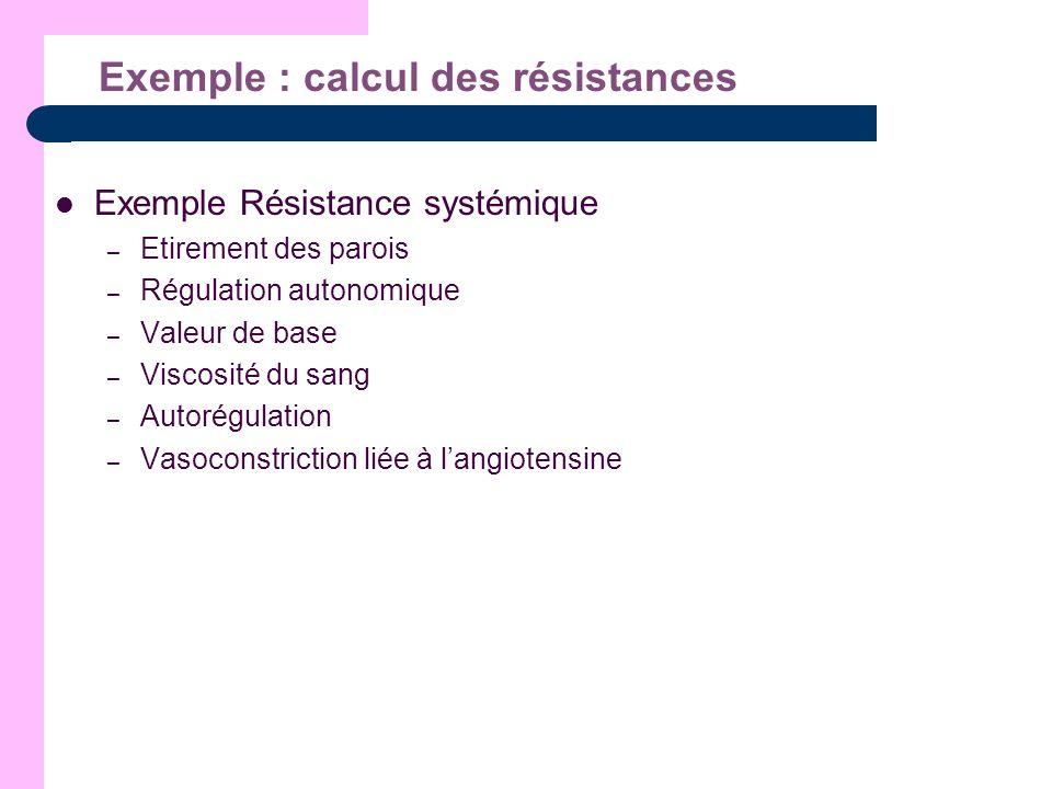 Exemple : calcul des résistances