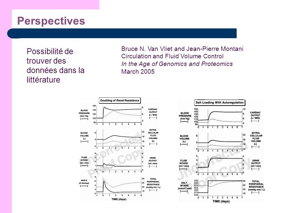 Perspectives Possibilité de trouver des données dans la littérature
