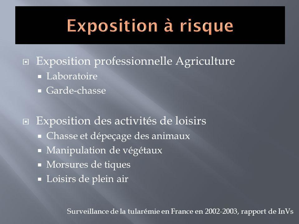 Exposition professionnelle Agriculture