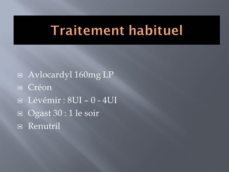 Avlocardyl 160mg LP Créon Lévémir : 8UI – 0 - 4UI Ogast 30 : 1 le soir Renutril