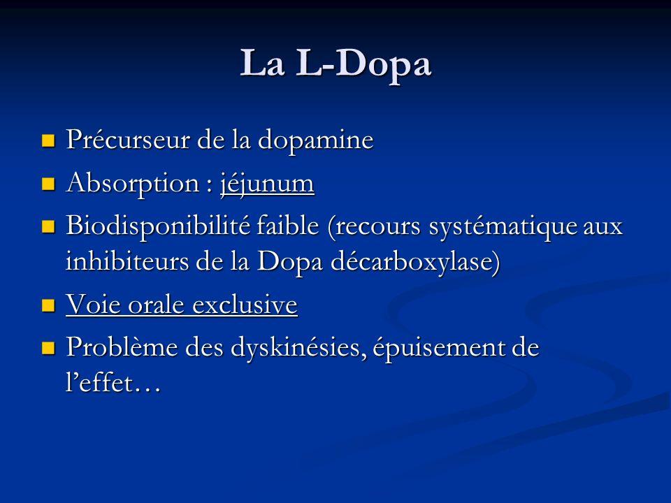 La L-Dopa Précurseur de la dopamine Absorption : jéjunum