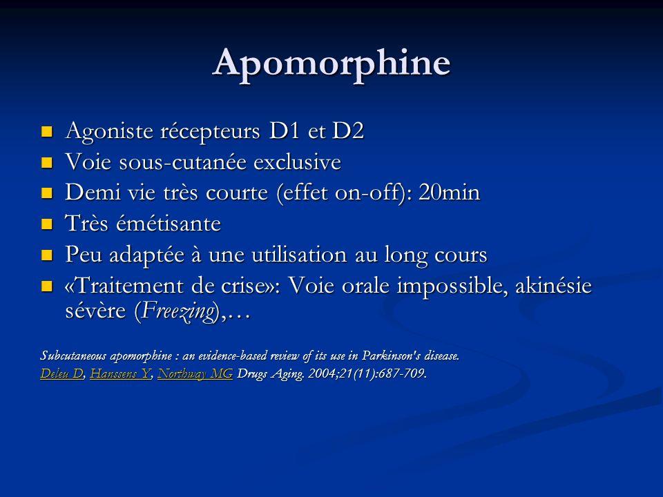 Apomorphine Agoniste récepteurs D1 et D2 Voie sous-cutanée exclusive