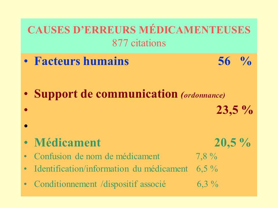 CAUSES D'ERREURS MÉDICAMENTEUSES 877 citations