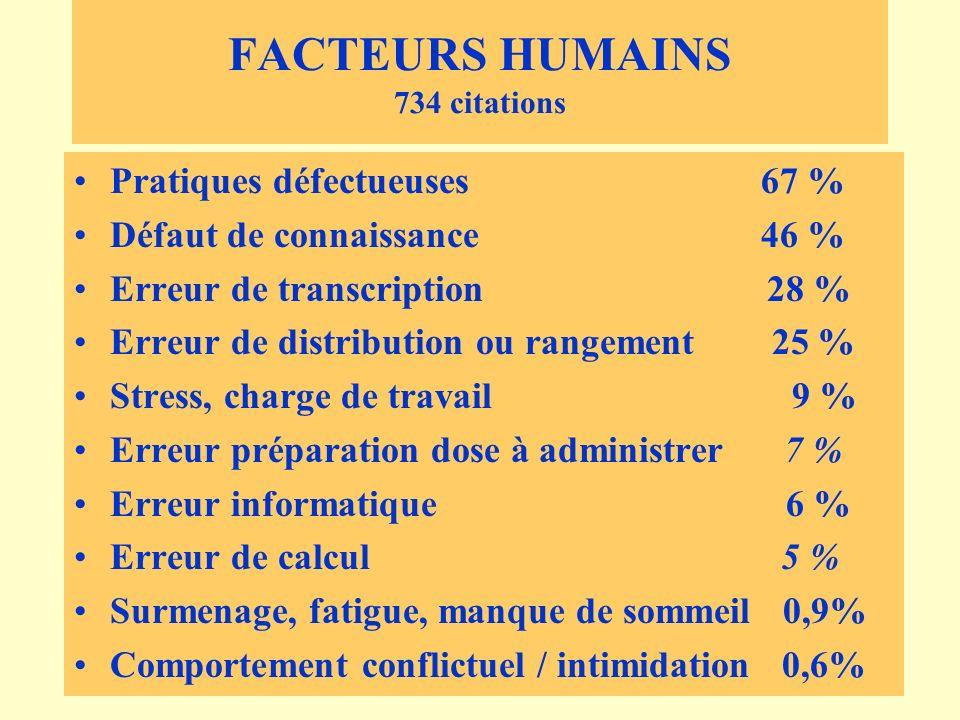 FACTEURS HUMAINS 734 citations