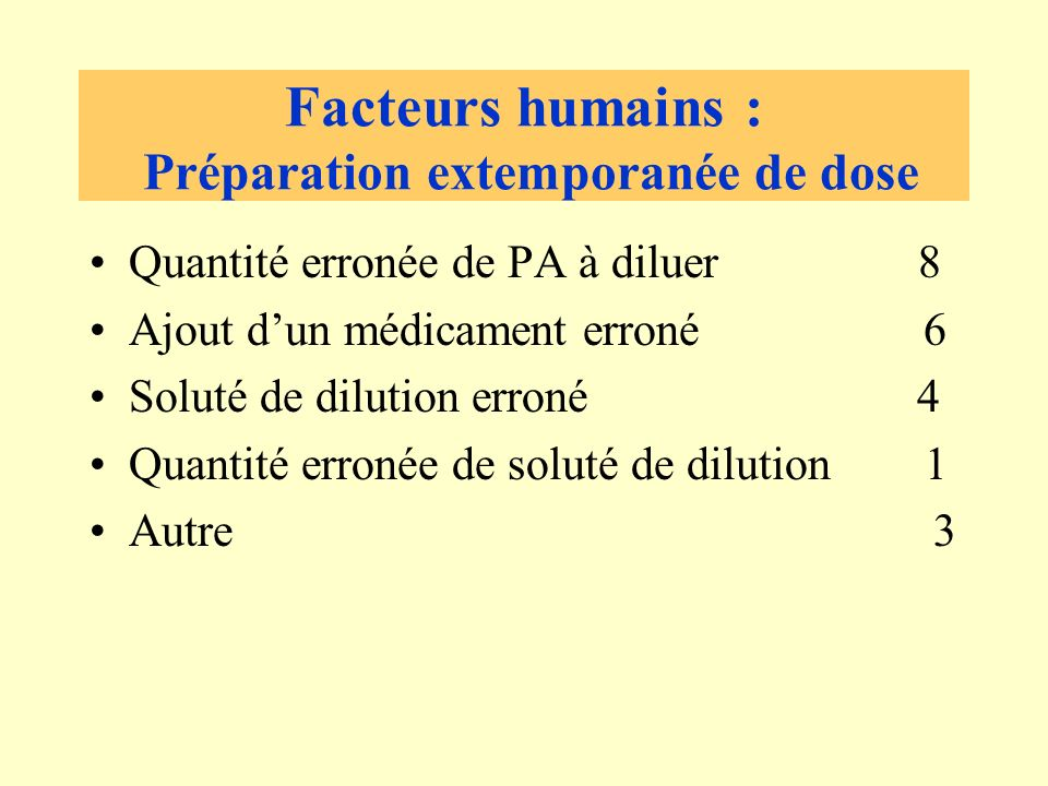 Facteurs humains : Préparation extemporanée de dose