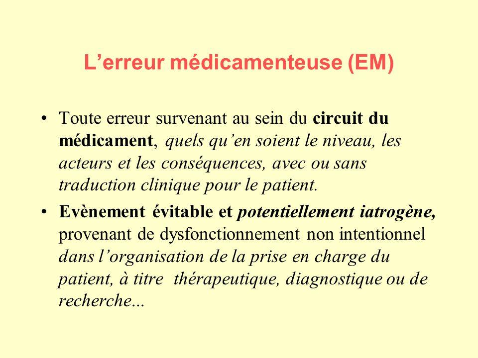 L'erreur médicamenteuse (EM)