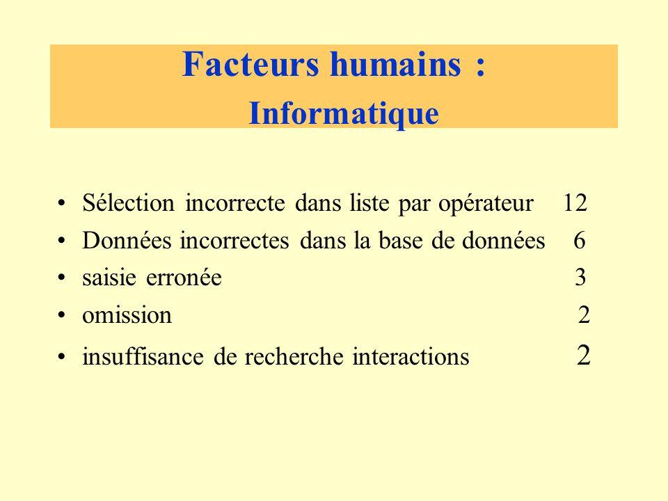 Facteurs humains : Informatique