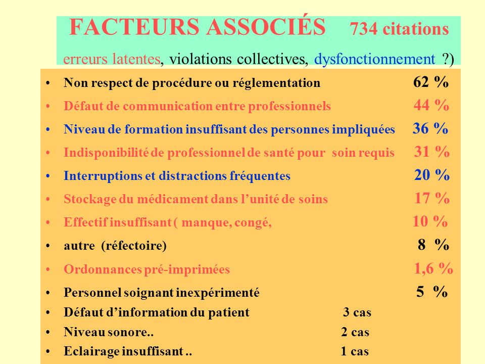 FACTEURS ASSOCIÉS 734 citations erreurs latentes, violations collectives, dysfonctionnement )
